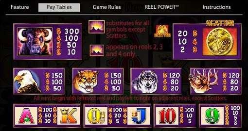 Buffalo slot paytable