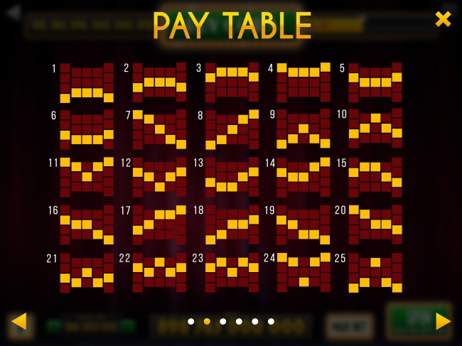 Read the paytable well