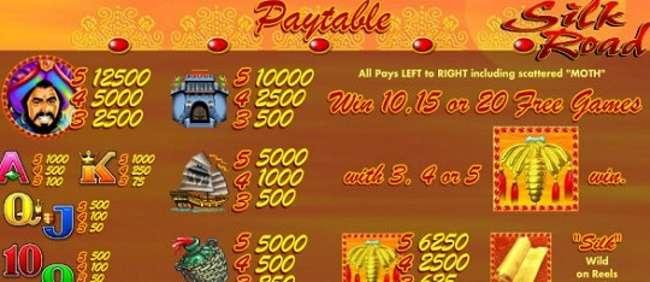 Silk Road Payouts
