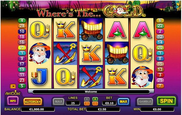 Where's the Gold Aristocrat pokies- Game Symbols